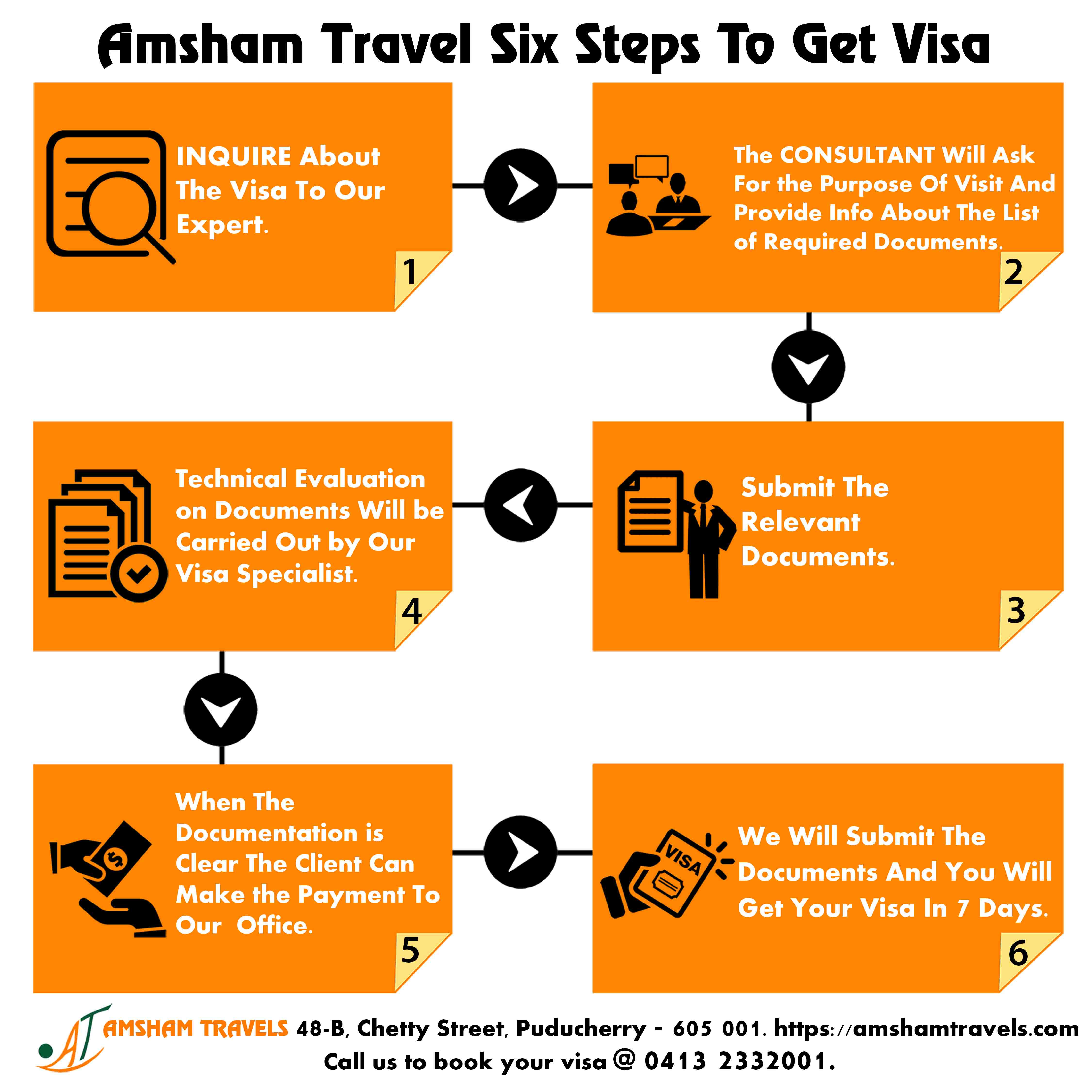 tourist visa for thailand from india